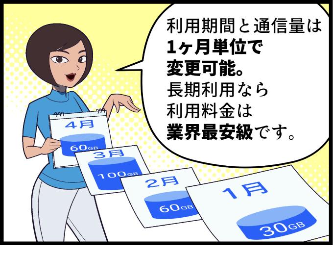 ぷらすWiFi | 利用期間と通信量は1ヶ月単位で変更可能。長期利用なら利用料金は業界最安級です。